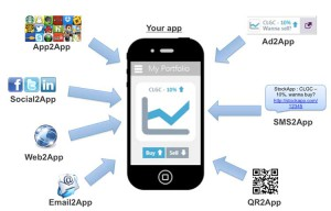 DeepLinking-Strategie-webmarketing-mobile