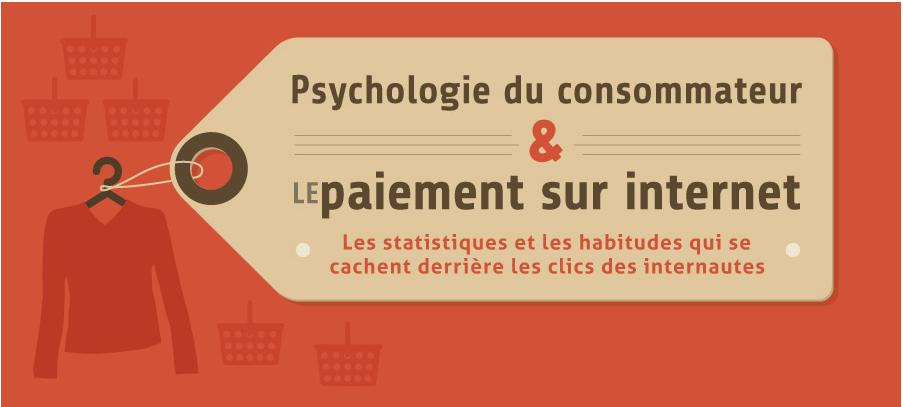 Infographie – Psychologie de l'internaute