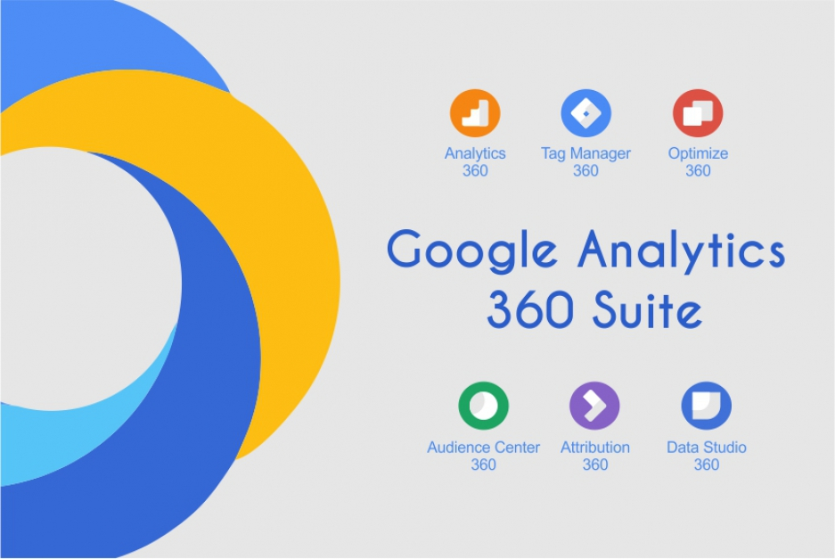 Google Analytics Partners