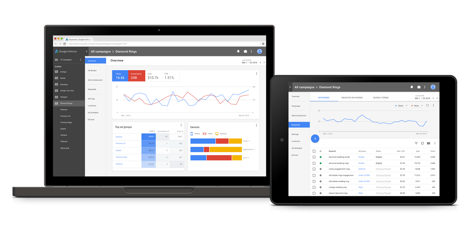 Acquisition de trafic : une nouvelle interface Google AdWords en 2017