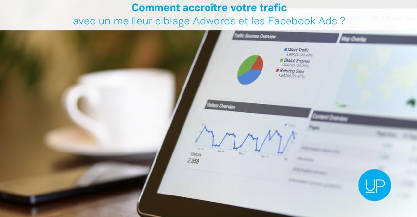 Comment accroître votre trafic avec un meilleur ciblage Adwords et les Facebook Ads?